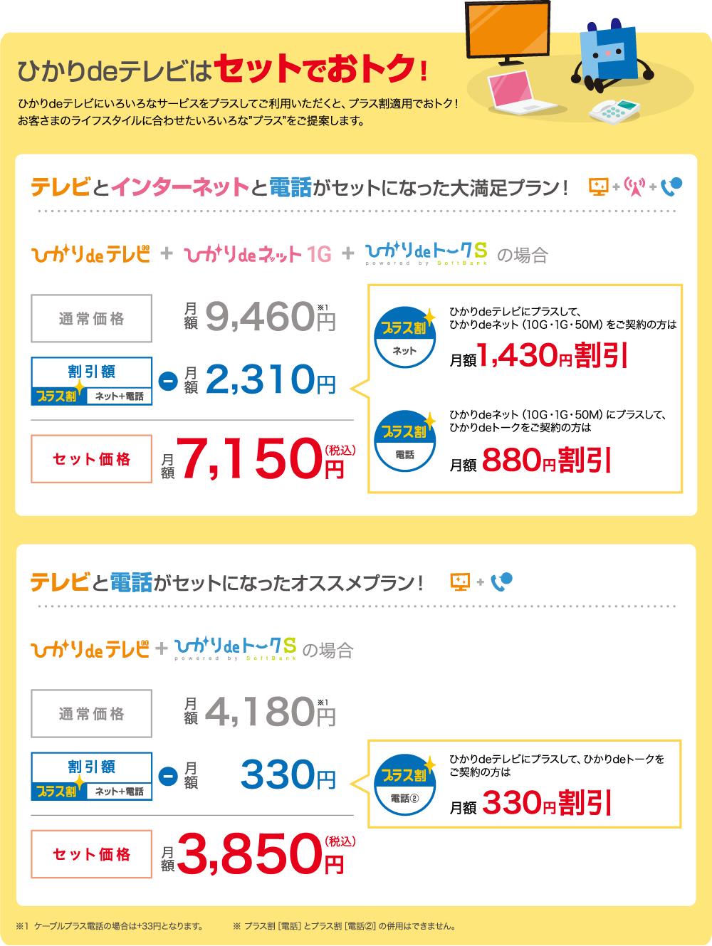 TOKAIケーブルネットワーク